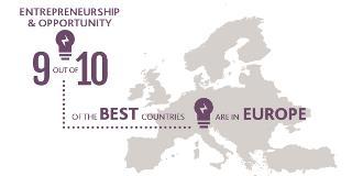 Entrepreneurial Europe
