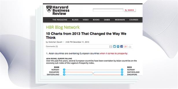Legatum Prosperity Index Graphic Tops 2013 Harvard Business Review List: 10 Charts That Changed the Way We Think