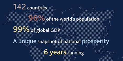 Legatum Prosperity Index Extends Its Reach