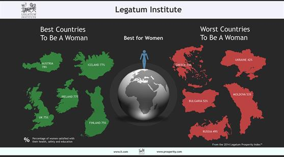 Best—and Worst—for Women
